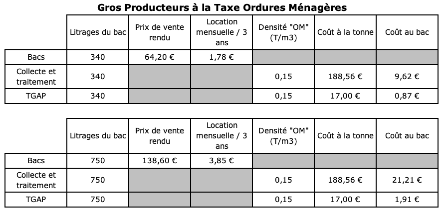 taxe-ordure-professionnel